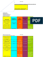 SATI - Criterios STOPP Prescripcion Inapropiada
