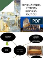 Representantes y Teorias Juridicas-politicas