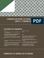 Comparacion Entre Sociedad en Comandita Simple y Comandita