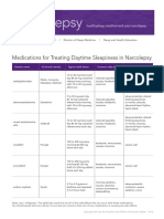 Narcolepsy Medication Tables
