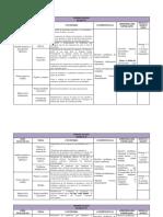 Dosificación 1ro secundaria plan 2011