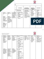 Psicopedagogía - Planificación didáctica