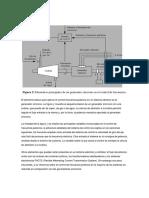 Digramma Del Control p y q