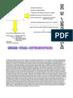 Modelo Evaluacion Actualizacion 1 Gestion