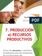 Recursos Productivos