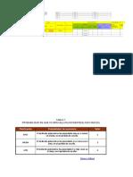 Registro-de-Matriz-de-Identificacion-de-Peligro,-evaluacion-de-riesgos (1).xls