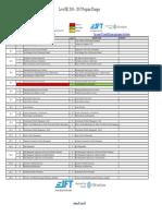 Level III 2016 2017 Program Changes