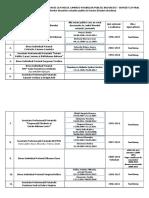 Arhiva CNPB Notari Publici1