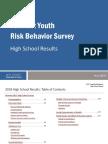 Youth Risk Behavior Survey 2017