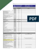 Checklist of Remote Site Supervision_Sikoum-II_LIT_388_05!04!2018