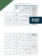 Liste Bureau Prive Immigration