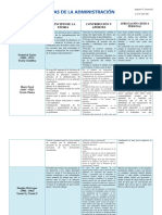 Teorias de La Administración Cuadro Comparativo