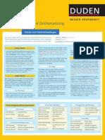 Duden_Wissen_griffbereit_Rechtschreibung_und_Zeichensetzung.pdf