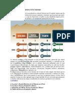241391111-Tema-1-Proceso-Productivo-Minero.docx