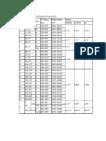 Modbus Address Table Delta Plc