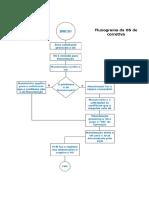Fluxograma-para-Ordem-de-Servico-1.pdf