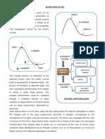 189299849-Slope-Evolution.pdf