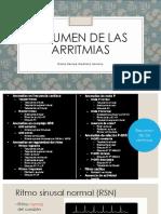 Resumen de Las Arritmias