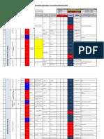 FORMATO1_Identificación de Peligros y Evaluación de Riesgos (IPER)_Alva
