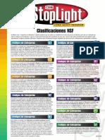 Clasificaciones NSF.pdf