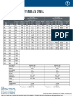 22-STAINLESS STEEL AISI 316(A4).pdf