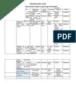 Planificación de Actividades UALN_FAGRO_ 2018
