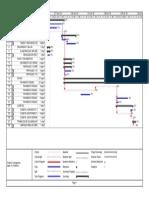 Microsoft Office Project - Programaacion Chispas