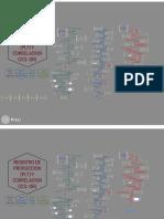 REGISTRO DE CORRELACION Y DE PRODUCCION.pdf