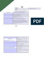 Registro Evaluacion 3 4 y 5 Años