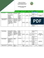Action Plan in ESP