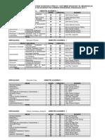 Cuadro de Areas 2018-i (18 Secciones)