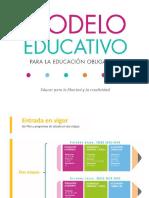 Presentación 24 Mayo 2018 - Reunión Nacional Autonomía Curricular - Subsecretaría Educación Básica