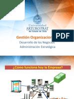 Gestión Organizacional I