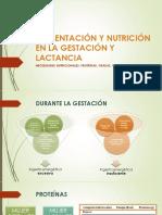 ALIMENTACIÓN Y NUTRICIÓN EN LA GESTACIÓN Y LACTANCIA.pptx