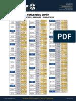 Fractions Decimals Millimeters Conversions Groschopp Resources