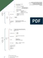 CUADRO SINOPTICO2 1.pdf