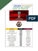 ALGUNOS MAXIMOS GOLEADORES EN LA HISTORIA DEL FUTBOL - FIFA