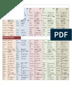 Gram Matic Aka Art PDF