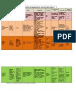 Diferencias-POT-PAT-PDU-ZEE.pdf