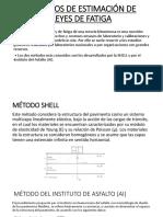 Metodo Shell y Del Asfalto