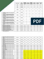 Formulir Skp Terbaru - Fung Tertentu