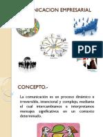 LA COMUNICACION 2.pptx