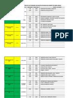 Informe de Actividades Por Equipo (1)