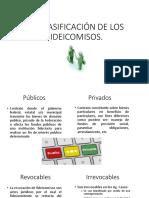 3.5 Clasificacion Del Fideicomiso - Edgar Martin Oropeza Vargas