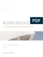 Wilshire Liquid Alternatives Industry Monitor