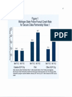 MSP Crash Graph analysis