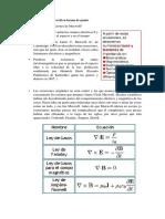 Resumen de Ecuaciones de Maxwell Forma de Punto
