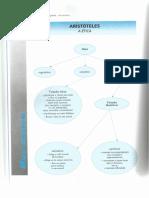 Reale Mapa Conceitual Da Ética Aristotélica