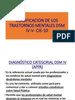 2. Clasificacion Tm. Dsmiv Cie 10