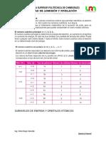 Números Cuánticos y Configuraciones Electronicas